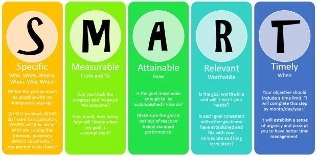 smart-goals1-1
